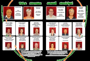 Nouveau conseil municipal (Copier)