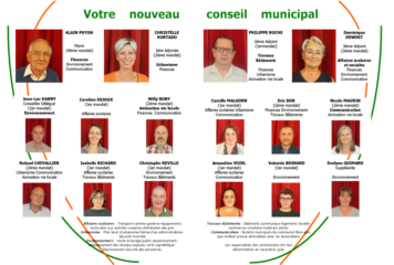 le nouveau conseil municipal (Copier)